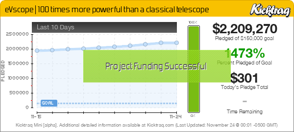 eVscope | 100 times more powerful than a classical telescope -- Kicktraq Mini