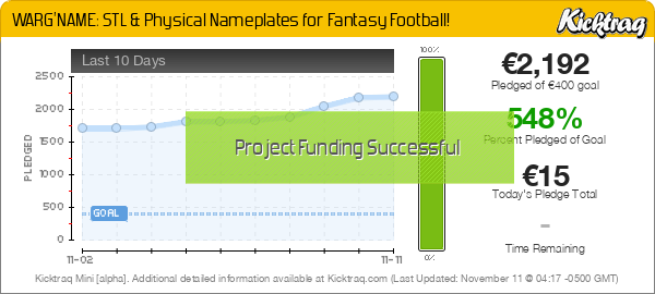 WARG'NAME: STL & Physical Nameplates for Fantasy Football! - Kicktraq Mini
