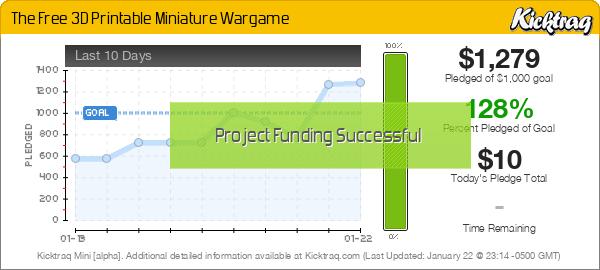 The Free 3D Printable Miniature Wargame - Kicktraq Mini