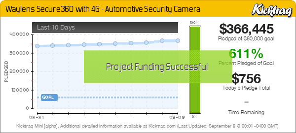 Waylens Secure360 with 4G - Automotive Security Camera -- Kicktraq Mini
