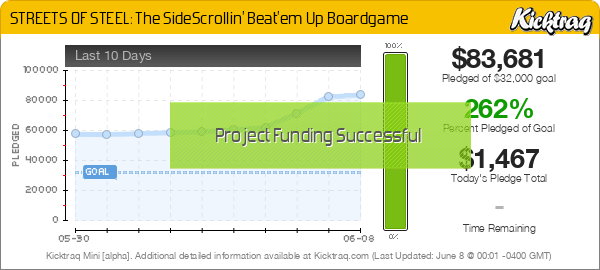 STREETS OF STEEL: The SideScrollin' Beat'em Up Boardgame -- Kicktraq Mini