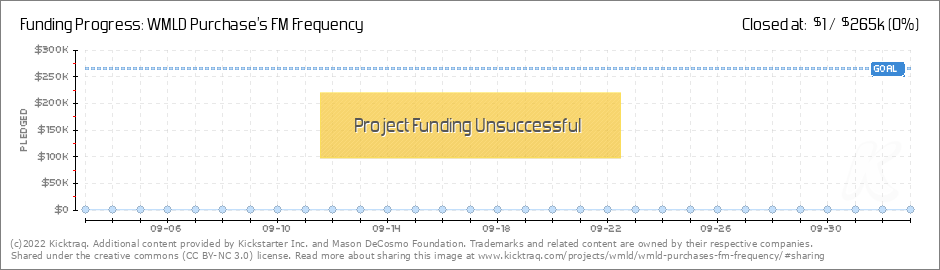 WMLD Purchase's FM Frequency by Mason DeCosmo Foundation