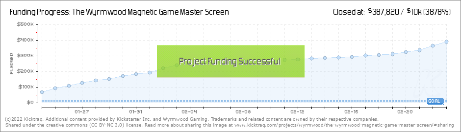 The Wyrmwood Magnetic Game Master Screen by Wyrmwood Gaming