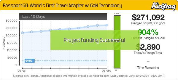 Passport GO: World's First Travel Adapter w. GaN Technology -- Kicktraq Mini